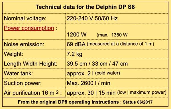 DELPHIN DP S8 Technikai Adatok