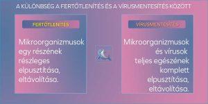 Fertőtlenítés és Vírusmentesítés - Vegyszerek Használata Nélkül